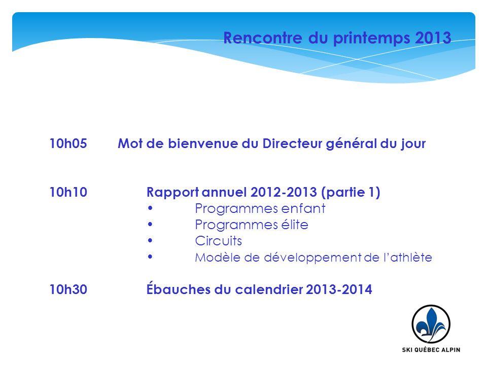 10h05 Mot de bienvenue du Directeur général du jour 10h10Rapport annuel 2012-2013 (partie 1) Programmes enfant Programmes élite Circuits Modèle de dév