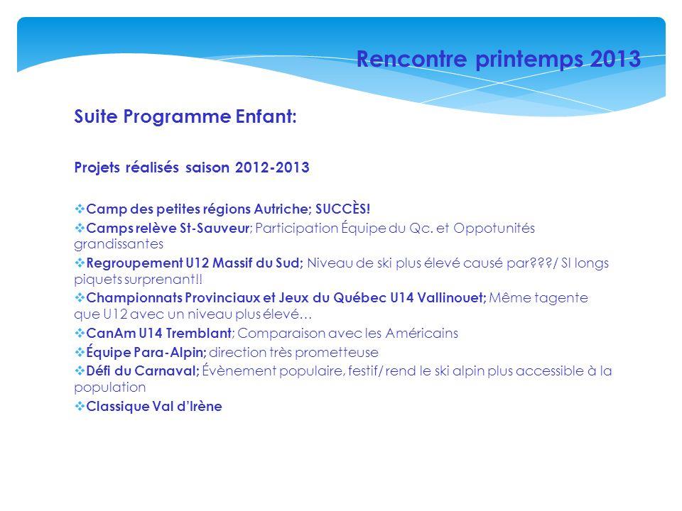 Suite Programme Enfant: Projets réalisés saison 2012-2013 Camp des petites régions Autriche; SUCCÈS! Camps relève St-Sauveur ; Participation Équipe du