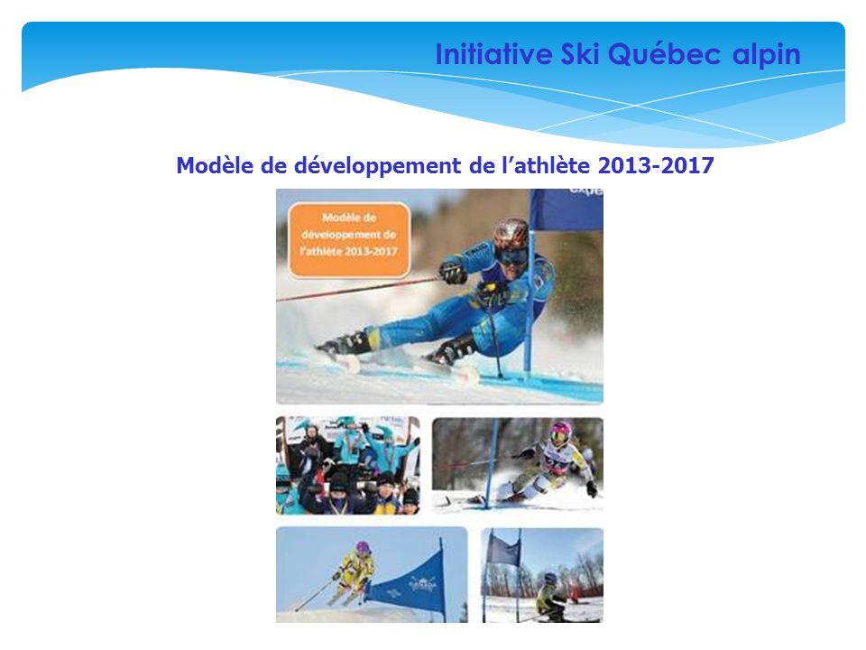 Modèle de développement de lathlète 2013-2017 Initiative Ski Québec alpin