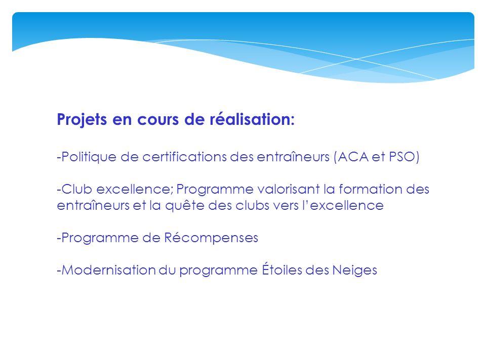 Projets en cours de réalisation: -Politique de certifications des entraîneurs (ACA et PSO) -Club excellence; Programme valorisant la formation des ent