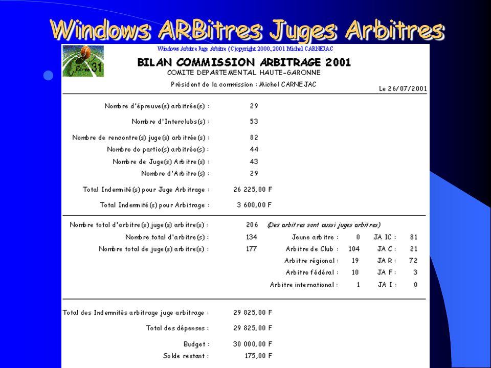 Michel CARNEJAC (C)opyright 2001 Windows ARBitres Juges Arbitres Bilan de la commission. – nombre dépreuves arbitrées, – nombre de rencontres juges ar