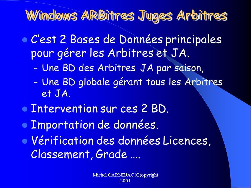 Michel CARNEJAC (C)opyright 2001 Windows ARBitres Juges Arbitres Pour désigner le Juge Arbitre de lépreuve, il faut cliquer sur la zone en vert du nom ou du prénom, une fenêtre donnant la liste des juges arbitres permet deffectuer la sélection.