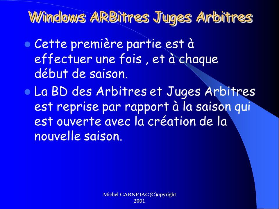 Michel CARNEJAC (C)opyright 2001 Windows ARBitres Juges Arbitres Une fois lépreuve TERMINEE Il faut rentrer les données résultat de lépreuve dans Windows ARBitre Juge Arbitre, ceci permettra de gérer la partie indemnité, activité.