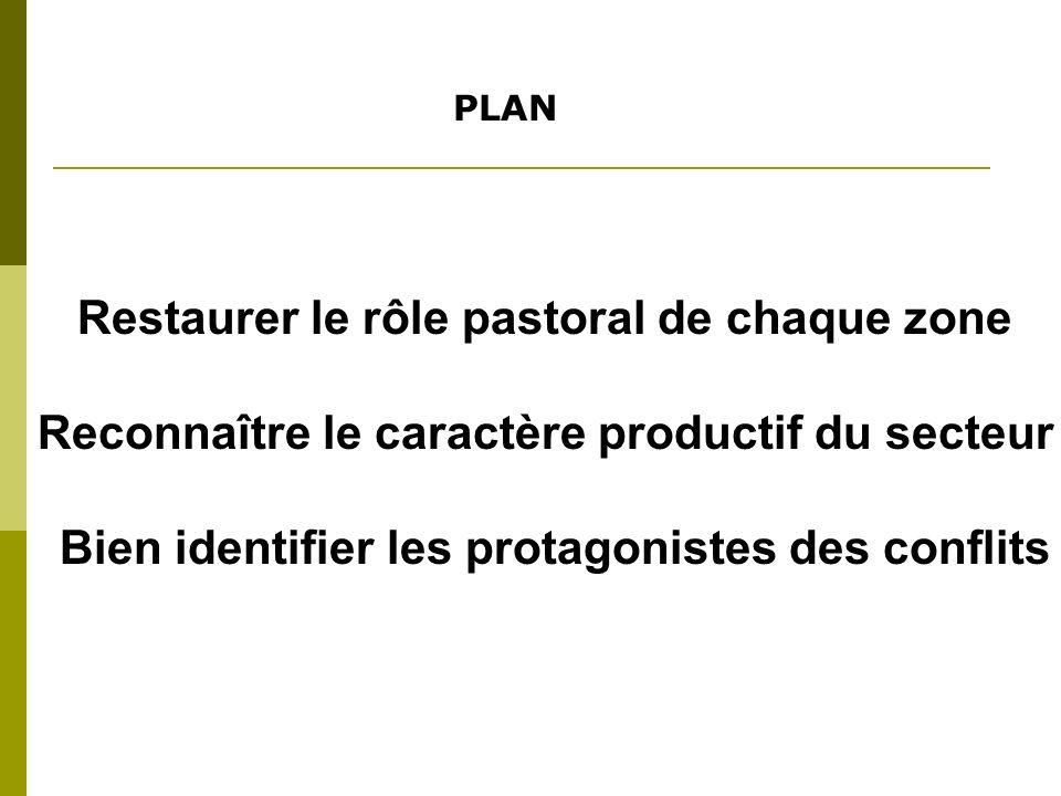 Restaurer le rôle pastoral de chaque zone Reconnaître le caractère productif du secteur Bien identifier les protagonistes des conflits PLAN