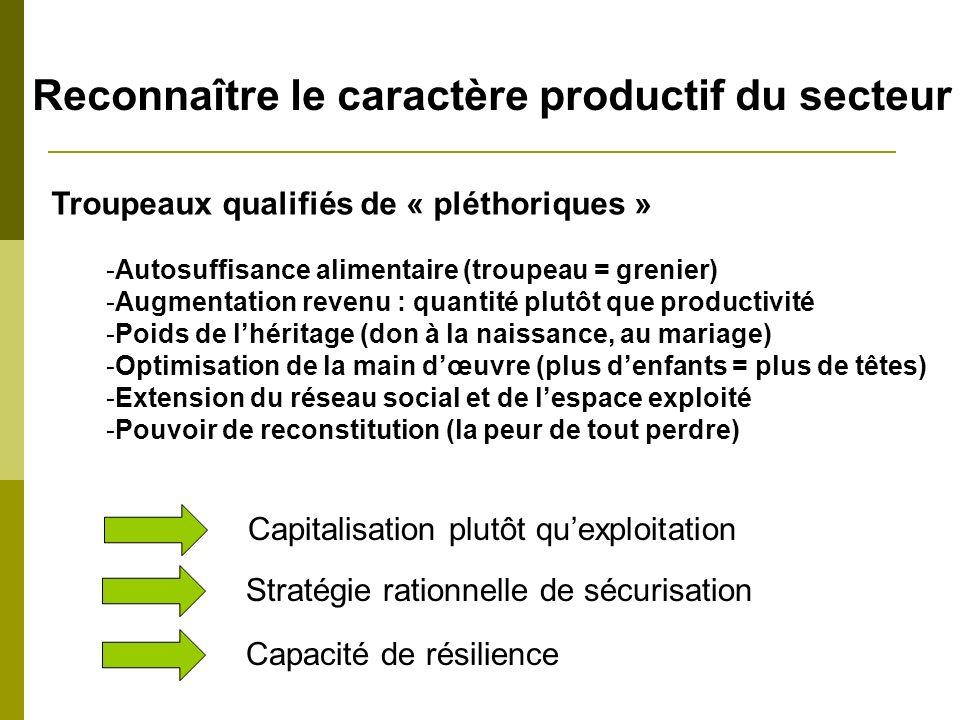 Reconnaître le caractère productif du secteur Troupeaux qualifiés de « pléthoriques » -Autosuffisance alimentaire (troupeau = grenier) -Augmentation revenu : quantité plutôt que productivité -Poids de lhéritage (don à la naissance, au mariage) -Optimisation de la main dœuvre (plus denfants = plus de têtes) -Extension du réseau social et de lespace exploité -Pouvoir de reconstitution (la peur de tout perdre) Capacité de résilience Capitalisation plutôt quexploitation Stratégie rationnelle de sécurisation