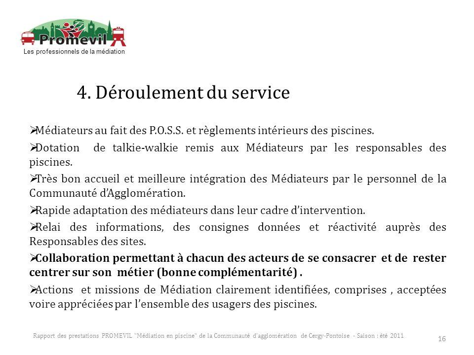 4. Déroulement du service Médiateurs au fait des P.O.S.S. et règlements intérieurs des piscines. Dotation de talkie-walkie remis aux Médiateurs par le