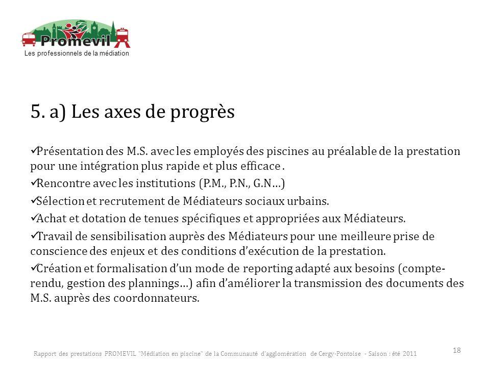 5. a) Les axes de progrès Présentation des M.S. avec les employés des piscines au préalable de la prestation pour une intégration plus rapide et plus