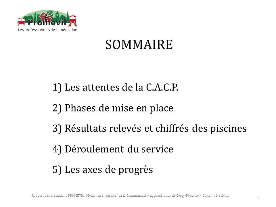 1) Les attentes de la C.A.C.P. 2) Phases de mise en place 3) Résultats relevés et chiffrés des piscines 4) Déroulement du service 5) Les axes de progr