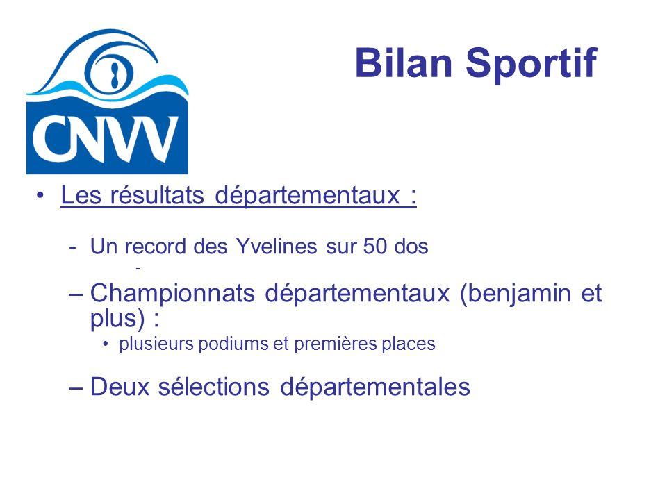 Bilan Sportif Les résultats départementaux : -Un record des Yvelines sur 50 dos - –Championnats départementaux (benjamin et plus) : plusieurs podiums et premières places –Deux sélections départementales