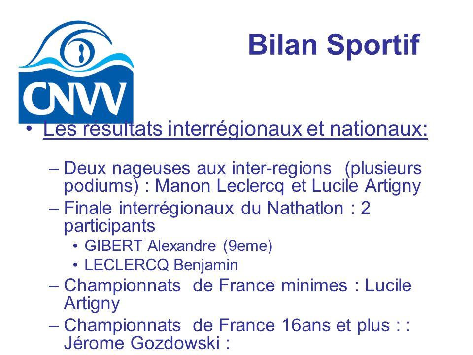 Bilan Sportif Les résultats interrégionaux et nationaux: –Deux nageuses aux inter-regions (plusieurs podiums) : Manon Leclercq et Lucile Artigny –Fina