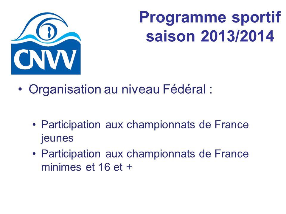 Organisation au niveau Fédéral : Participation aux championnats de France jeunes Participation aux championnats de France minimes et 16 et + Programme sportif saison 2013/2014