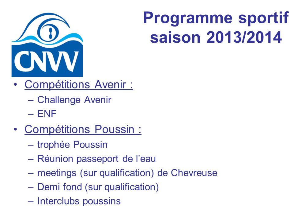 Compétitions Avenir : –Challenge Avenir –ENF Compétitions Poussin : –trophée Poussin –Réunion passeport de leau –meetings (sur qualification) de Chevr