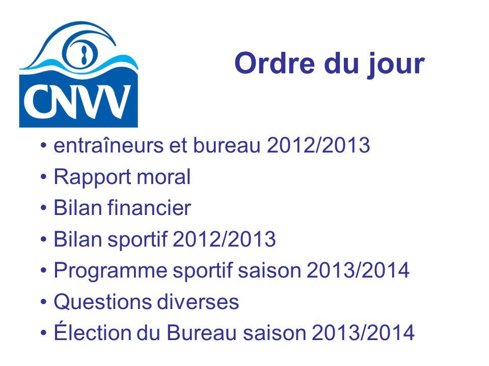 Ordre du jour entraîneurs et bureau 2012/2013 Rapport moral Bilan financier Bilan sportif 2012/2013 Programme sportif saison 2013/2014 Questions diver