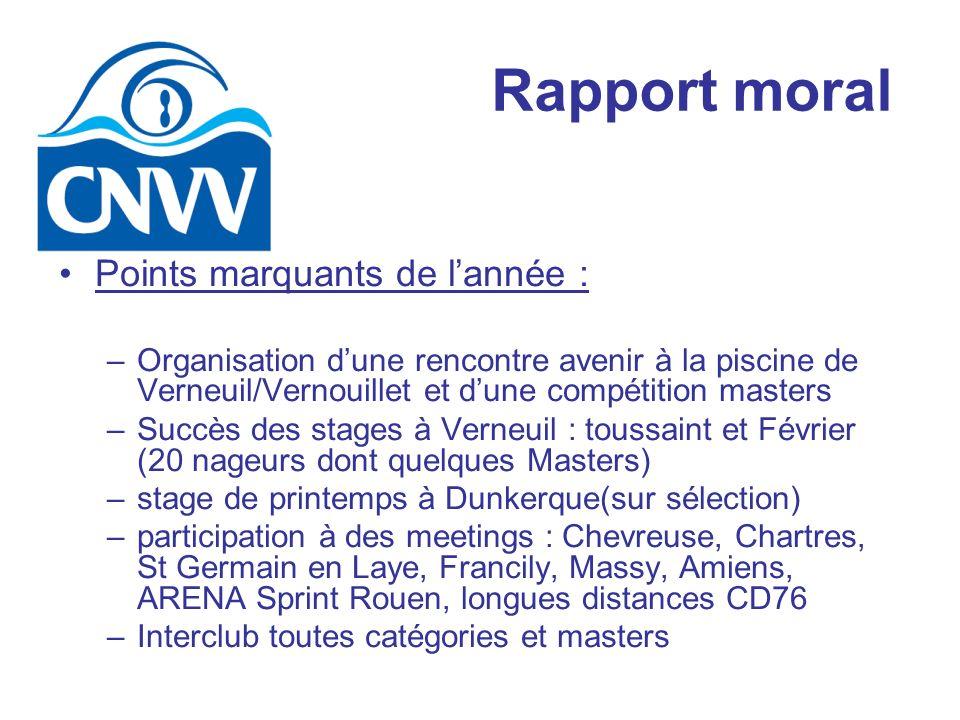 Points marquants de lannée : –Organisation dune rencontre avenir à la piscine de Verneuil/Vernouillet et dune compétition masters –Succès des stages à