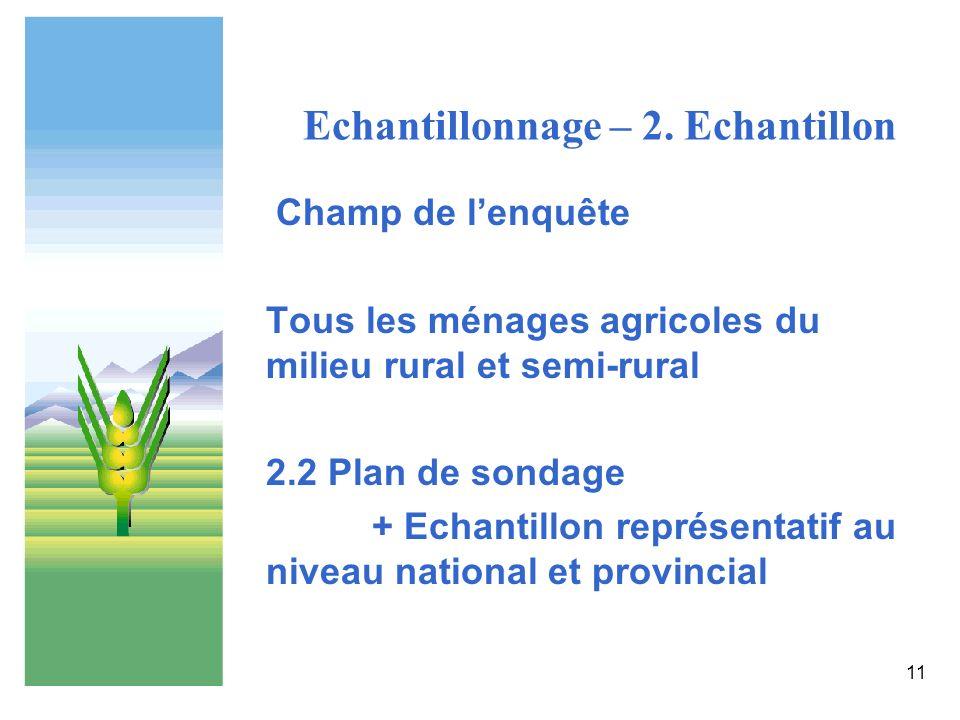 11 Echantillonnage – 2. Echantillon Champ de lenquête Tous les ménages agricoles du milieu rural et semi-rural 2.2 Plan de sondage + Echantillon repré