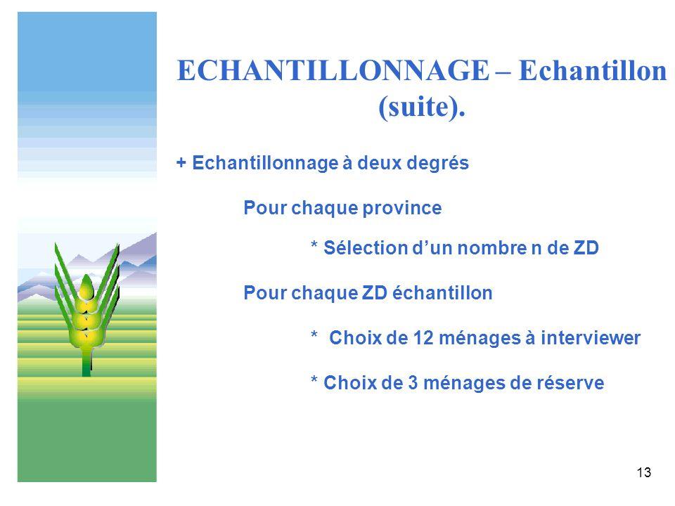 13 ECHANTILLONNAGE – Echantillon (suite). + Echantillonnage à deux degrés Pour chaque province * Sélection dun nombre n de ZD Pour chaque ZD échantill