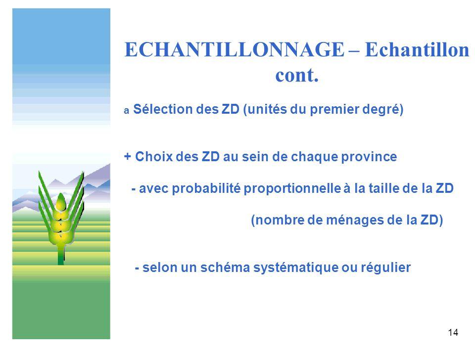 14 ECHANTILLONNAGE – Echantillon cont. a Sélection des ZD (unités du premier degré) + Choix des ZD au sein de chaque province - avec probabilité propo