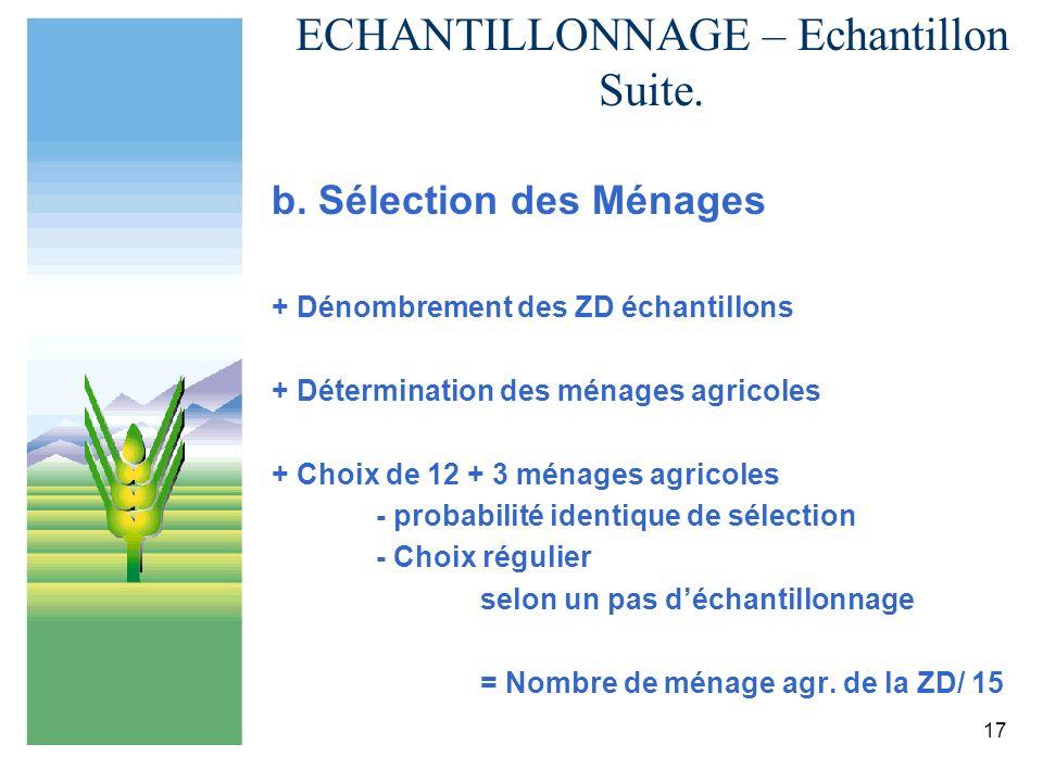 17 ECHANTILLONNAGE – Echantillon Suite. b. Sélection des Ménages + Dénombrement des ZD échantillons + Détermination des ménages agricoles + Choix de 1