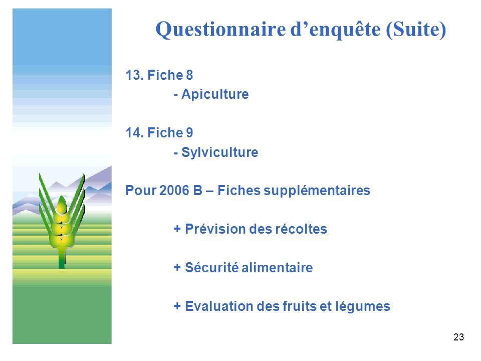 23 Questionnaire denquête (Suite) 13. Fiche 8 - Apiculture 14. Fiche 9 - Sylviculture Pour 2006 B – Fiches supplémentaires + Prévision des récoltes +