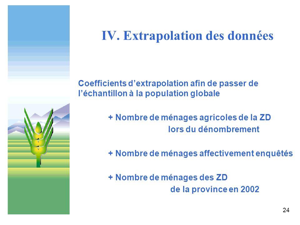24 IV. Extrapolation des données Coefficients dextrapolation afin de passer de léchantillon à la population globale + Nombre de ménages agricoles de l