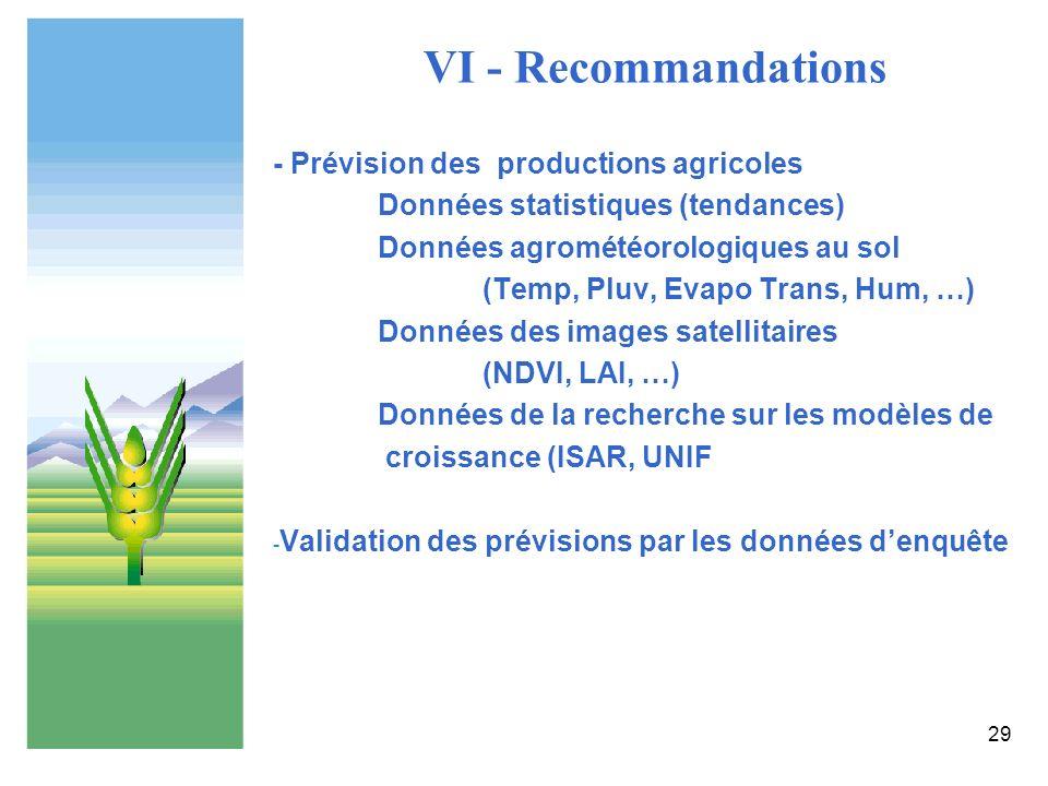 29 VI - Recommandations - Prévision des productions agricoles Données statistiques (tendances) Données agrométéorologiques au sol (Temp, Pluv, Evapo T