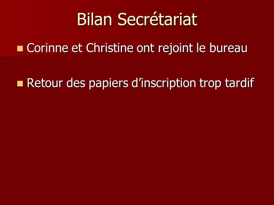 Bilan Secrétariat Corinne et Christine ont rejoint le bureau Corinne et Christine ont rejoint le bureau Retour des papiers dinscription trop tardif Re