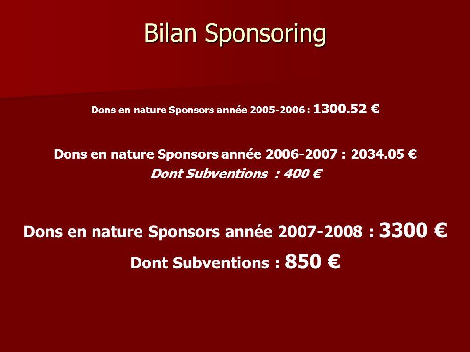 Bilan Sponsoring Dons en nature Sponsors année 2005-2006 : 1300.52 Dons en nature Sponsors année 2006-2007 : 2034.05 Dont Subventions : 400 Dons en na