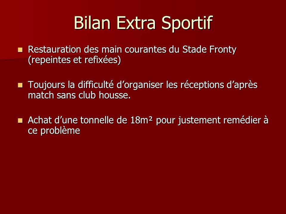 Bilan Extra Sportif Restauration des main courantes du Stade Fronty (repeintes et refixées) Restauration des main courantes du Stade Fronty (repeintes