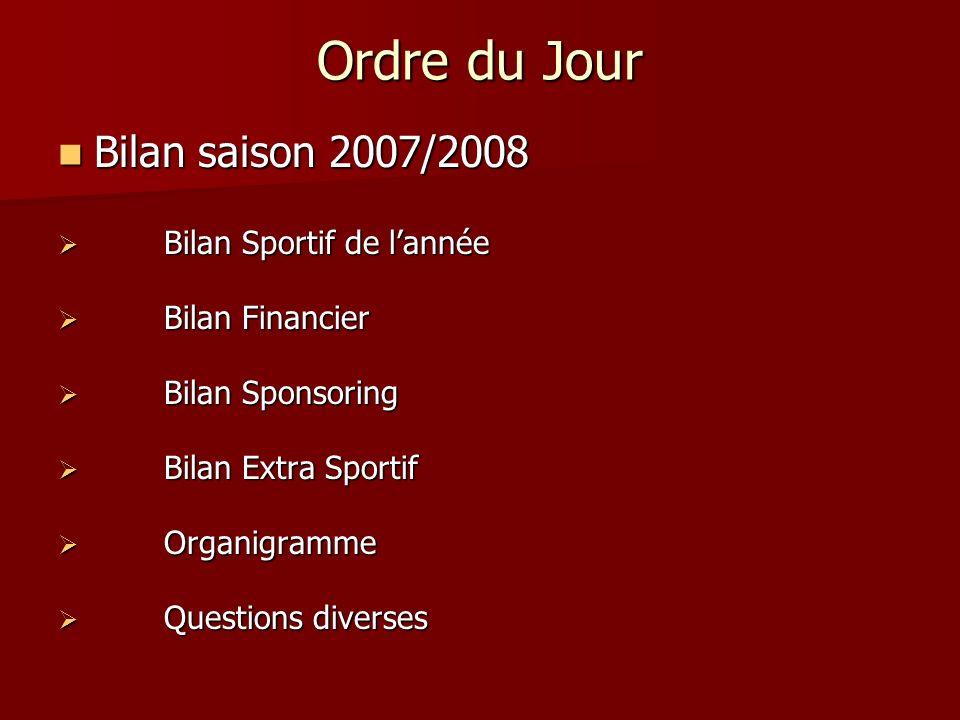 Ordre du Jour Bilan saison 2007/2008 Bilan saison 2007/2008 Bilan Sportif de lannée Bilan Sportif de lannée Bilan Financier Bilan Financier Bilan Spon