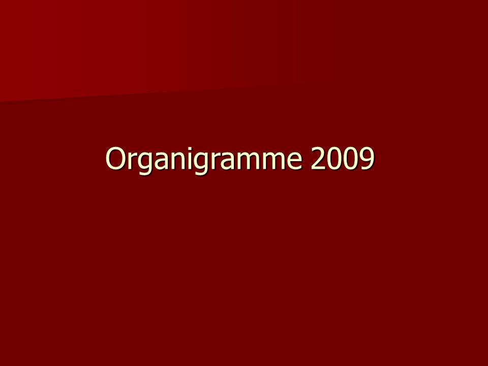 Organigramme 2009