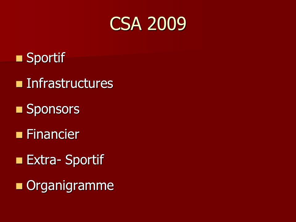 CSA 2009 Sportif Sportif Infrastructures Infrastructures Sponsors Sponsors Financier Financier Extra- Sportif Extra- Sportif Organigramme Organigramme
