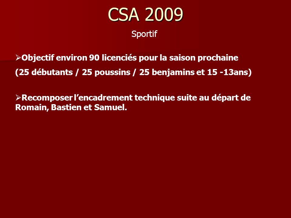 CSA 2009 Sportif Objectif environ 90 licenciés pour la saison prochaine (25 débutants / 25 poussins / 25 benjamins et 15 -13ans) Recomposer lencadreme