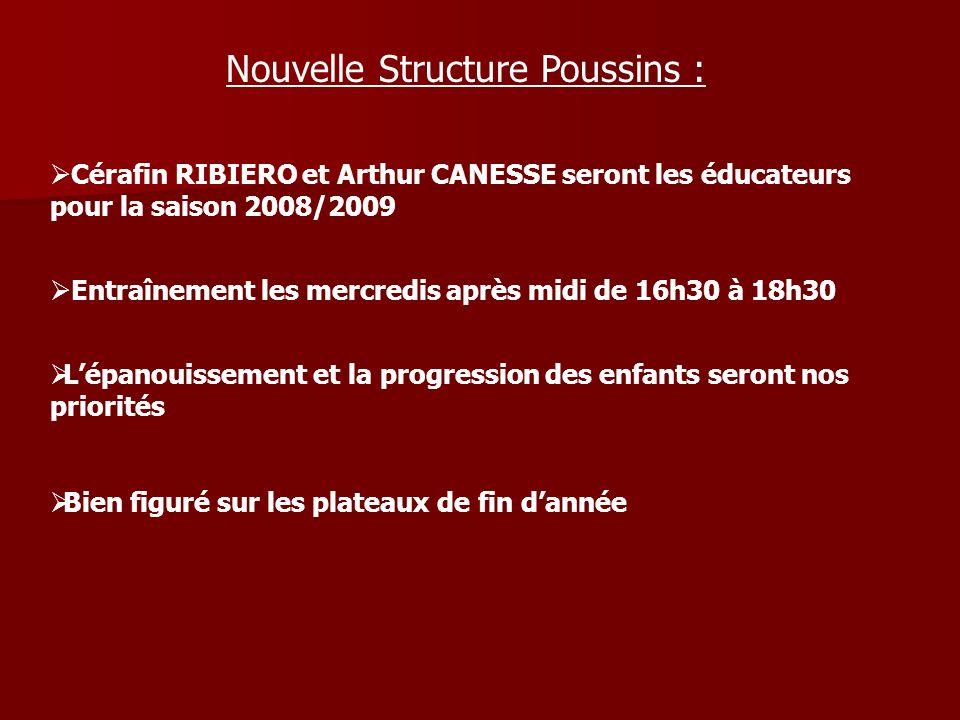 Nouvelle Structure Poussins : Cérafin RIBIERO et Arthur CANESSE seront les éducateurs pour la saison 2008/2009 Entraînement les mercredis après midi d