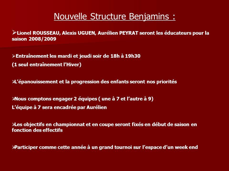 Nouvelle Structure Benjamins : Lionel ROUSSEAU, Alexis UGUEN, Aurélien PEYRAT seront les éducateurs pour la saison 2008/2009 Entraînement les mardi et