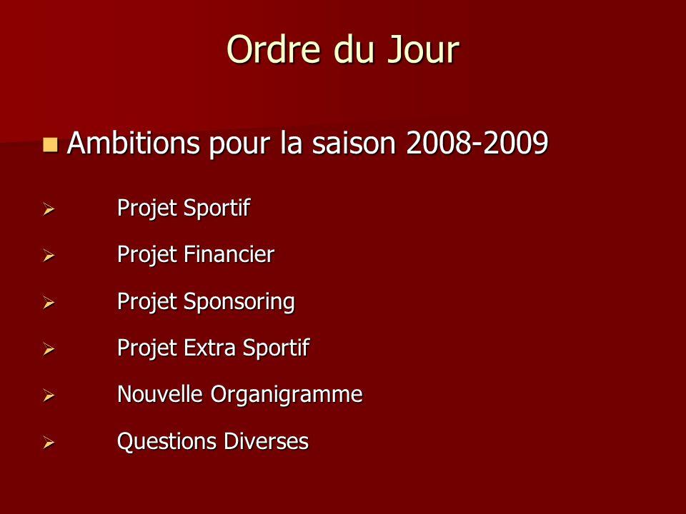 Ordre du Jour Ambitions pour la saison 2008-2009 Ambitions pour la saison 2008-2009 Projet Sportif Projet Sportif Projet Financier Projet Financier Pr