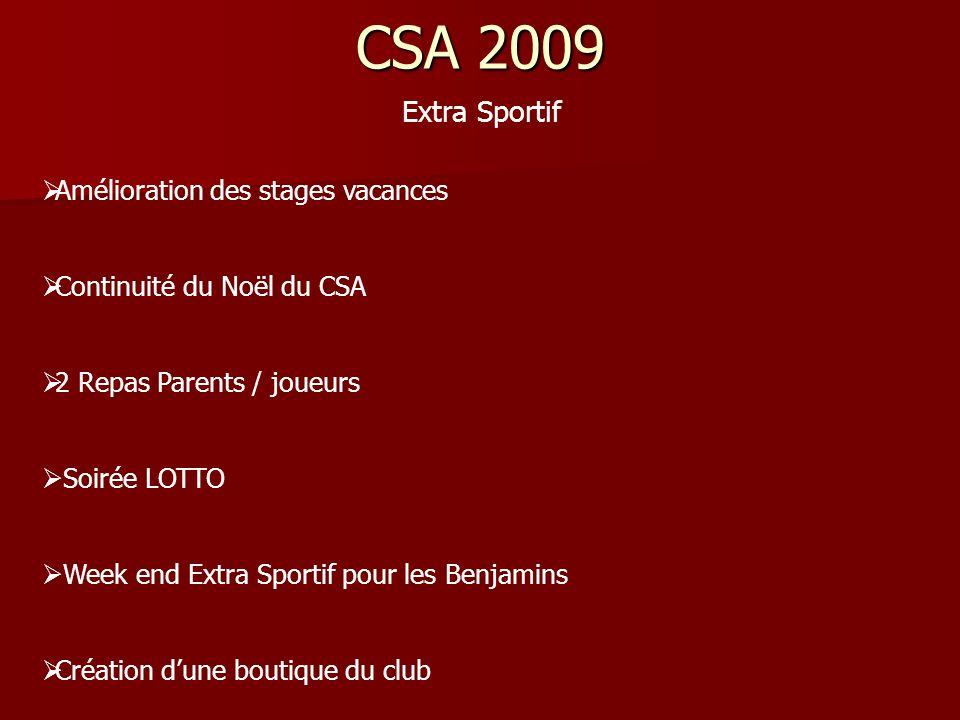 CSA 2009 Extra Sportif Amélioration des stages vacances Continuité du Noël du CSA 2 Repas Parents / joueurs Soirée LOTTO Week end Extra Sportif pour l