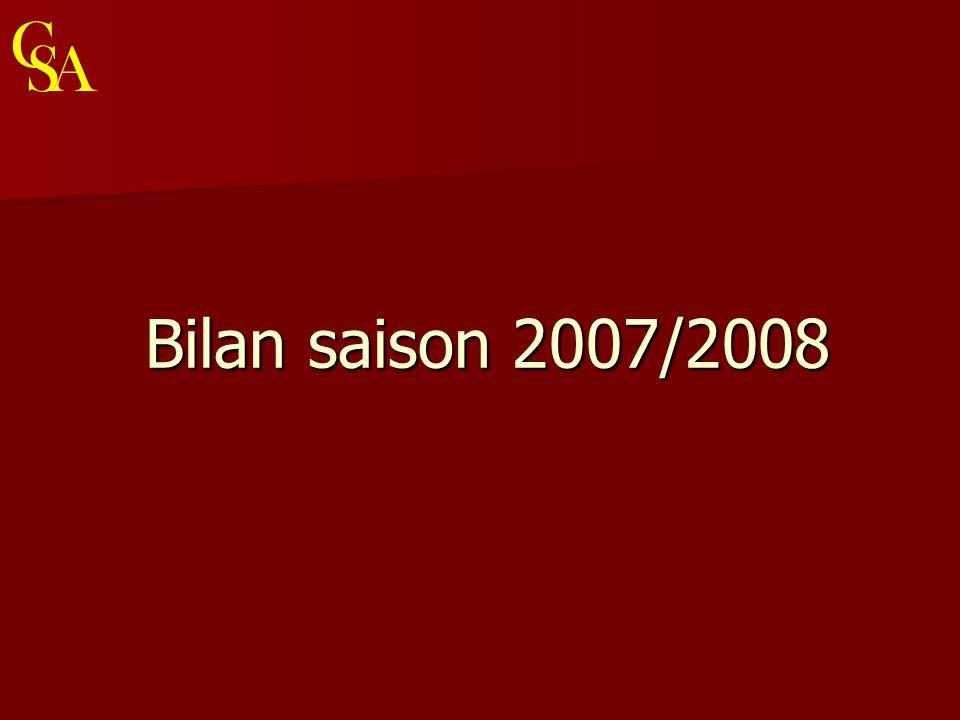 Bilan saison 2007/2008 C SA