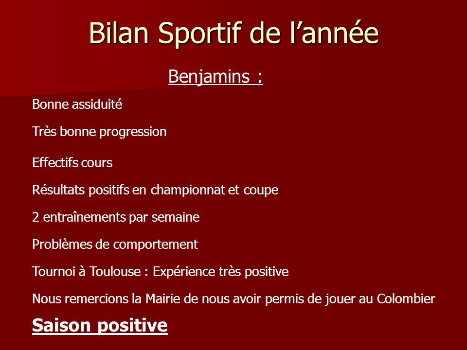 Bilan Sportif de lannée Benjamins : Bonne assiduité Très bonne progression Effectifs cours Résultats positifs en championnat et coupe Saison positive