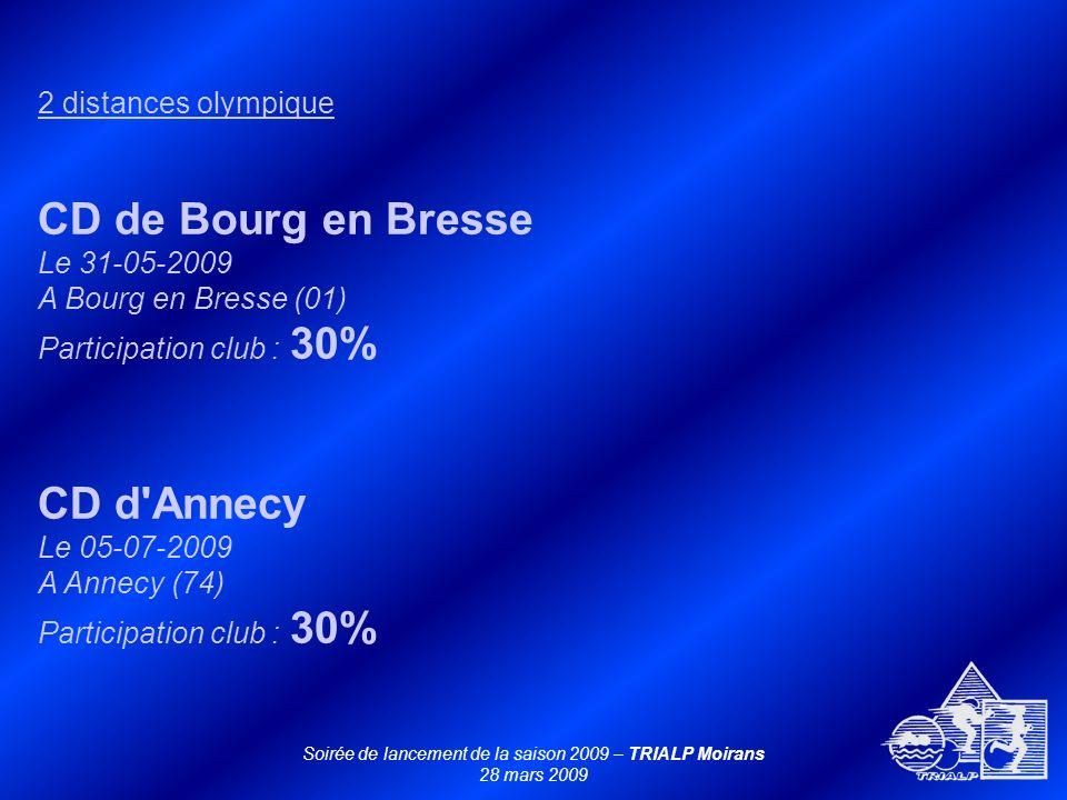 1 longue distance LD des sources du Lac de Doussard Le 27-09-2009 A Doussard (74) Participation club : 20% Soirée de lancement de la saison 2009 – TRIALP Moirans 28 mars 2009