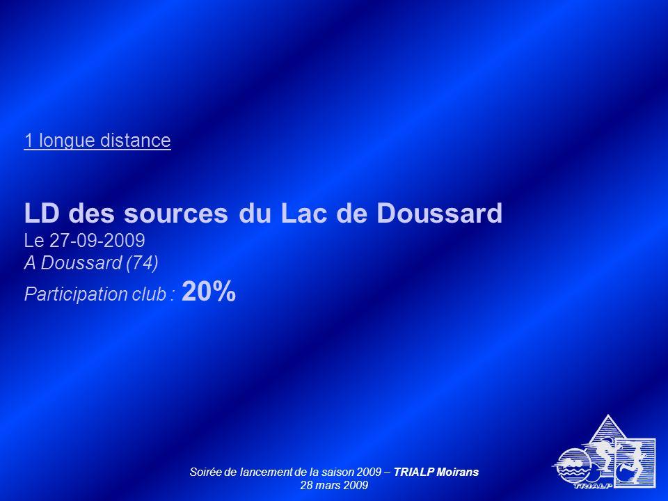 1 longue distance LD des sources du Lac de Doussard Le 27-09-2009 A Doussard (74) Participation club : 20% Soirée de lancement de la saison 2009 – TRI