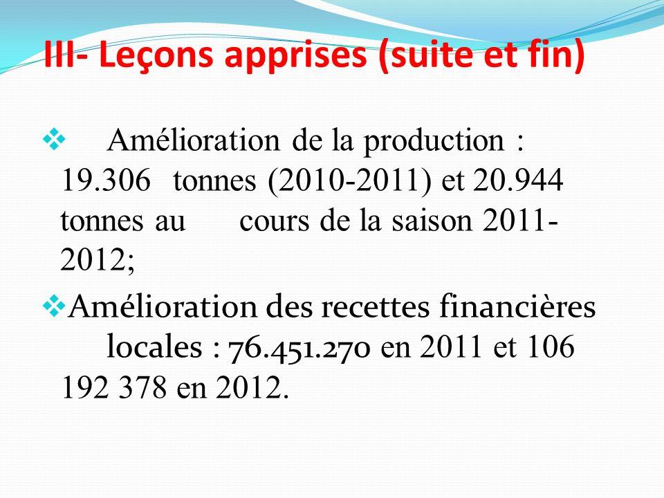 III- Leçons apprises (suite et fin) Amélioration de la production : 19.306 tonnes (2010-2011) et 20.944 tonnes au cours de la saison 2011- 2012; Amélioration des recettes financières locales : 76.451.270 en 2011 et 106 192 378 en 2012.