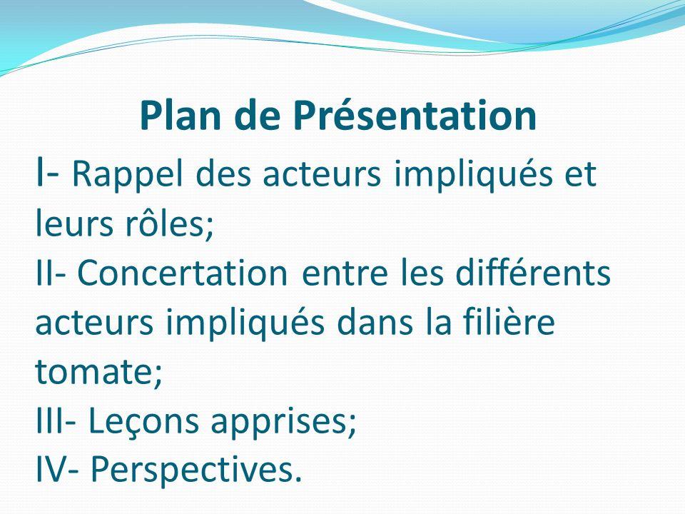 Plan de Présentation I- Rappel des acteurs impliqués et leurs rôles; II- Concertation entre les différents acteurs impliqués dans la filière tomate; III- Leçons apprises; IV- Perspectives.