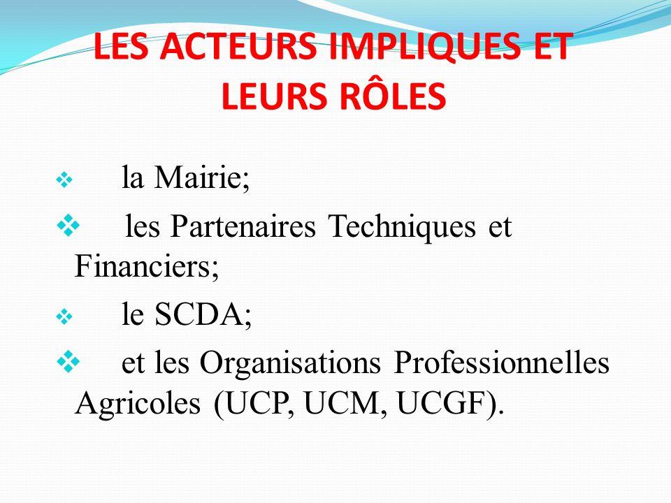 LES ACTEURS IMPLIQUES ET LEURS RÔLES la Mairie; les Partenaires Techniques et Financiers; le SCDA; et les Organisations Professionnelles Agricoles (UCP, UCM, UCGF).