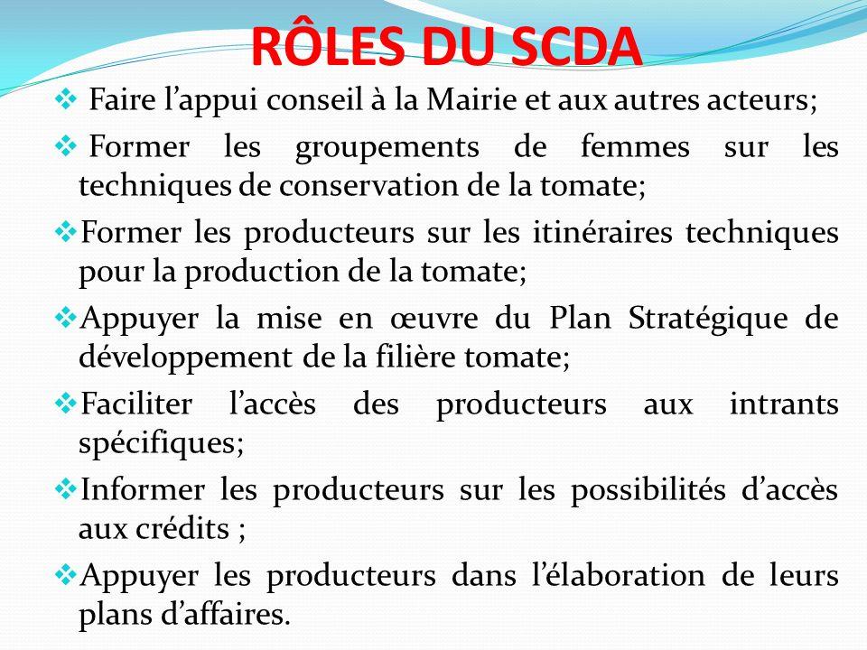 RÔLES DU SCDA Faire lappui conseil à la Mairie et aux autres acteurs; Former les groupements de femmes sur les techniques de conservation de la tomate; Former les producteurs sur les itinéraires techniques pour la production de la tomate; Appuyer la mise en œuvre du Plan Stratégique de développement de la filière tomate; Faciliter laccès des producteurs aux intrants spécifiques; Informer les producteurs sur les possibilités daccès aux crédits ; Appuyer les producteurs dans lélaboration de leurs plans daffaires.