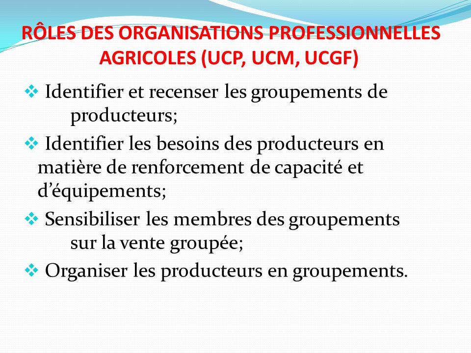 RÔLES DES ORGANISATIONS PROFESSIONNELLES AGRICOLES (UCP, UCM, UCGF) Identifier et recenser les groupements de producteurs; Identifier les besoins des producteurs en matière de renforcement de capacité et déquipements; Sensibiliser les membres des groupements sur la vente groupée; Organiser les producteurs en groupements.