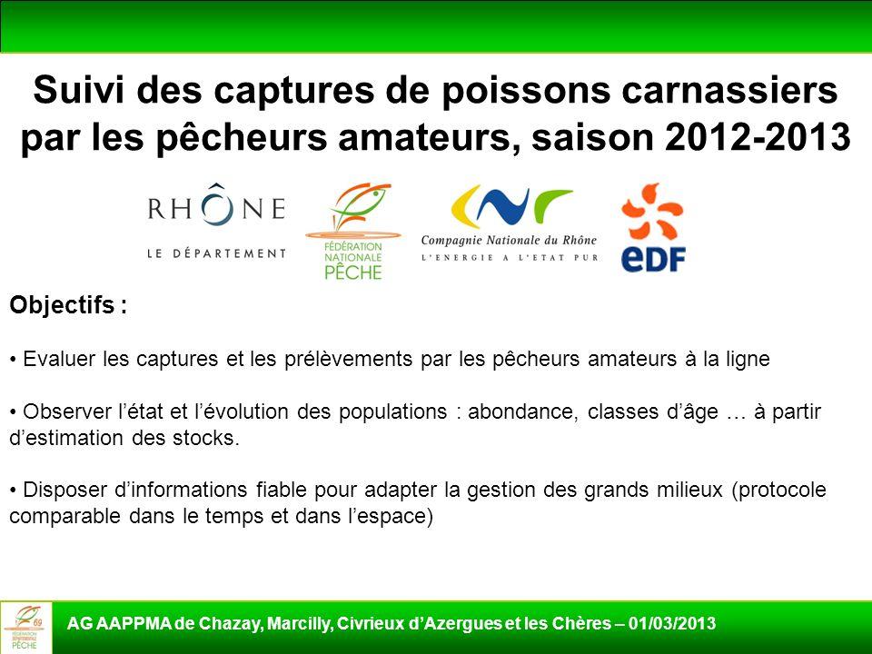 Suivi des captures de poissons carnassiers par les pêcheurs amateurs, saison 2012-2013 AG AAPPMA de Chazay, Marcilly, Civrieux dAzergues et les Chères