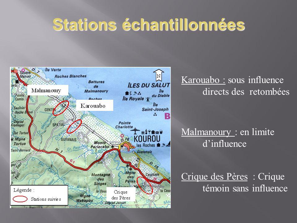 Stations échantillonnées Karouabo : sous influence directs des retombées Malmanoury : en limite dinfluence Crique des Pères : Crique témoin sans influence