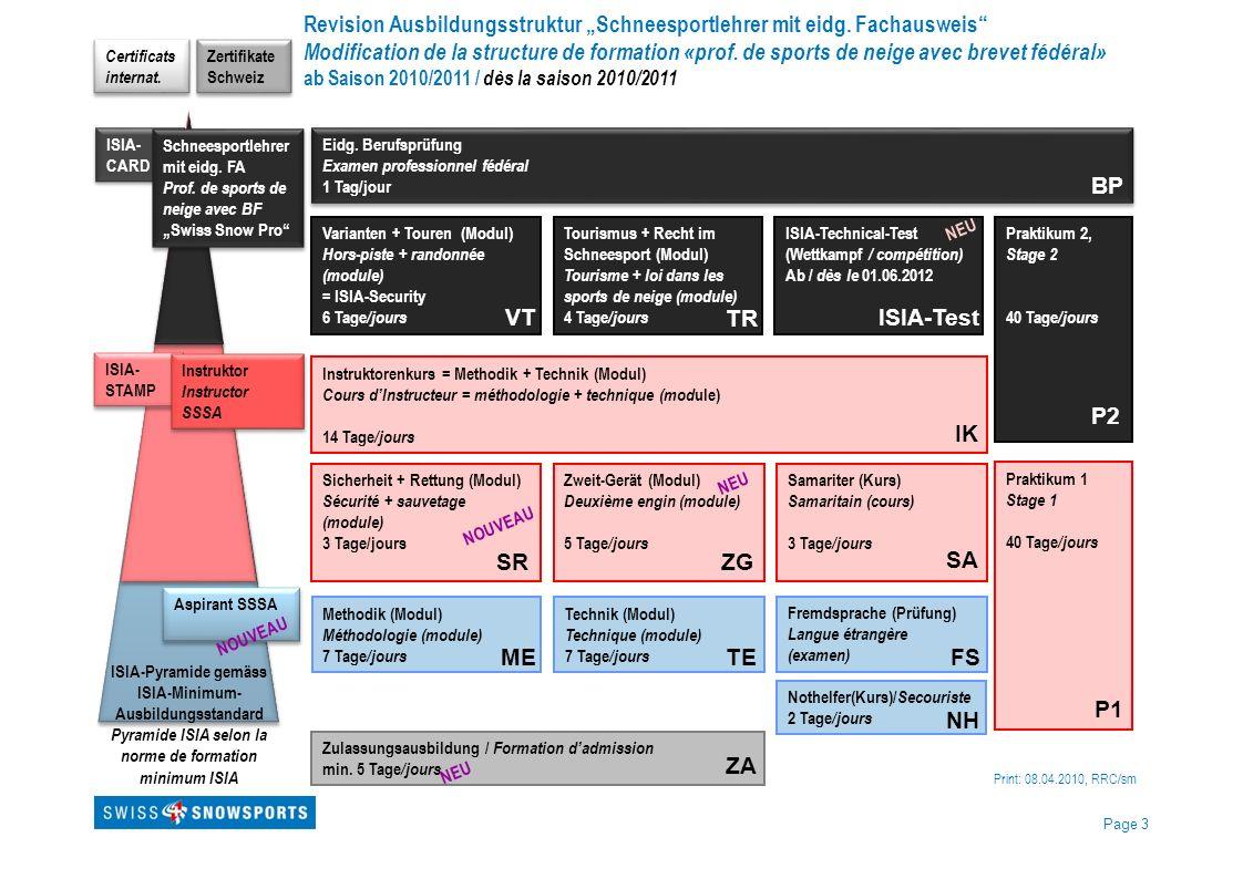Page 3 Revision Ausbildungsstruktur Schneesportlehrer mit eidg. Fachausweis Modification de la structure de formation «prof. de sports de neige avec b
