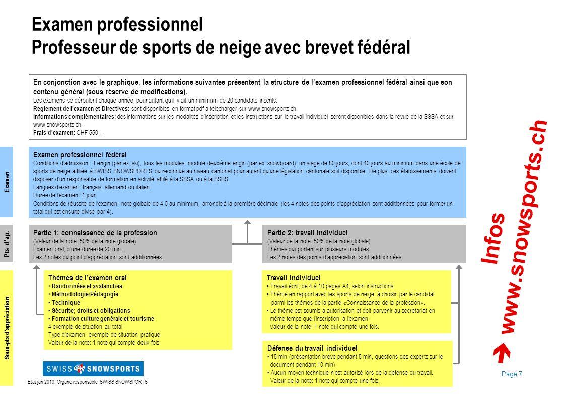 Page 7Titre présentation En conjonction avec le graphique, les informations suivantes présentent la structure de lexamen professionnel fédéral ainsi q
