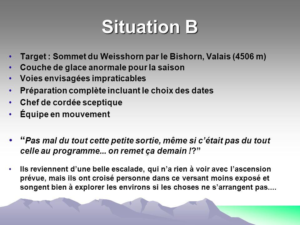 Situation B Target : Sommet du Weisshorn par le Bishorn, Valais (4506 m) Couche de glace anormale pour la saison Voies envisagées impraticables Prépar